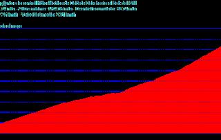 Perfil ruta al Salt del Grill
