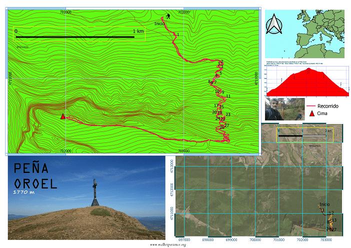 Mapa ascensión Peña Oroel